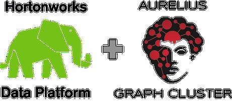 hortonworks-aurelius-header