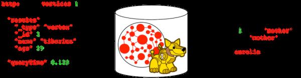 Titan HTTP/RexPro