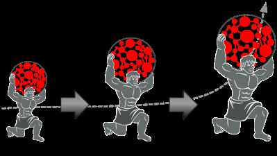 Titan Growth