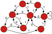 2-Regular Graph