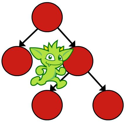 Traversing the Graph
