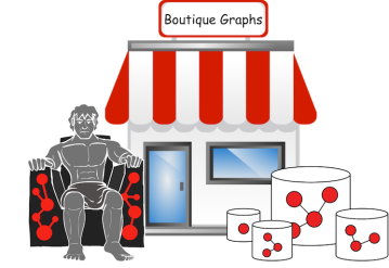 Boutique Graph Data